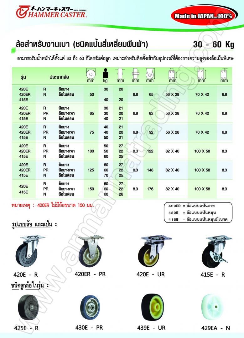 Hammer420E, 420ER, 415E