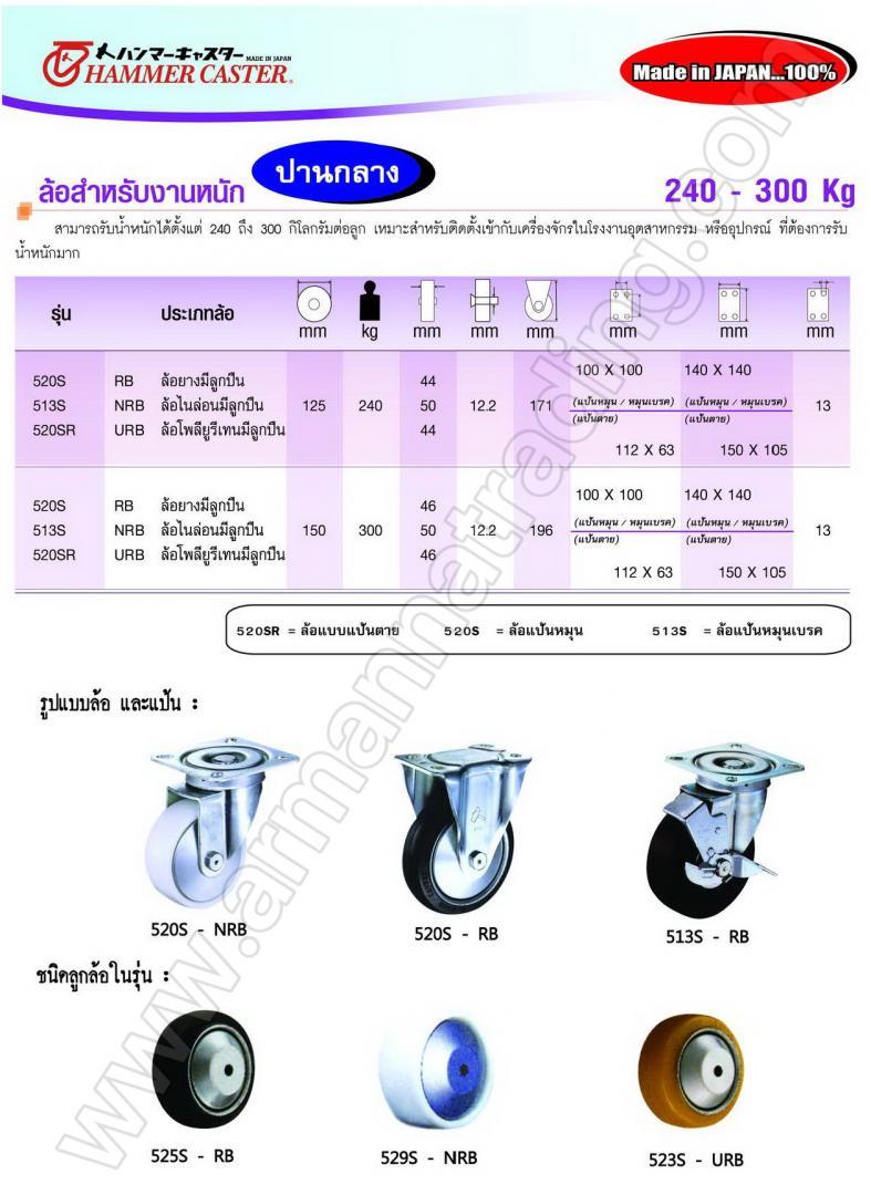 hammer520S, 520SR, 513S