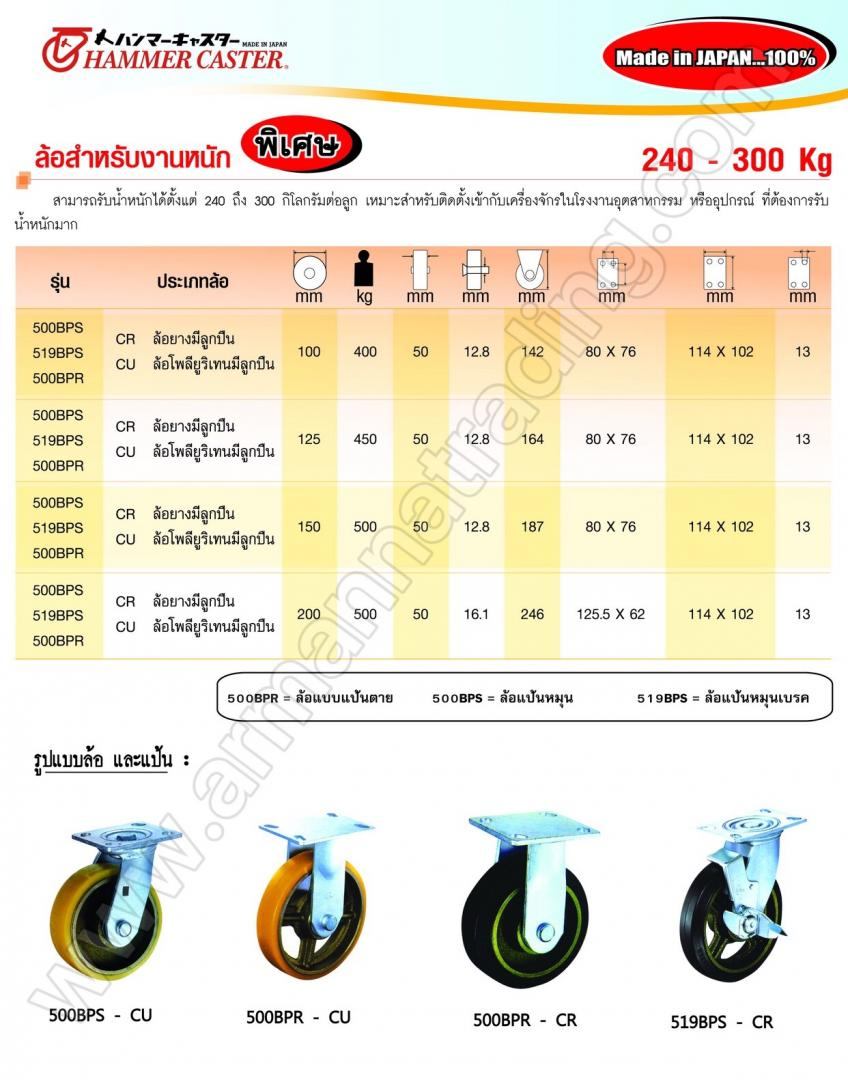 Hammer500BPS, 500BPR, 519BPS