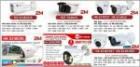 18984753 ซื้อขายเช็คราคา กล้องและอุปกรณ์ กรุงเทพมหานคร คลองสามวา